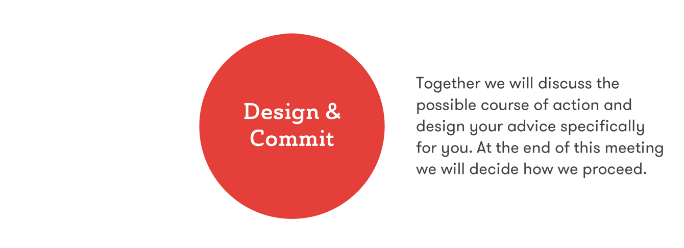 Design & Commit - Together we will discuss the possible course of action and design your advice specifically for you. At the end of this meeting we will decide how we proceed.