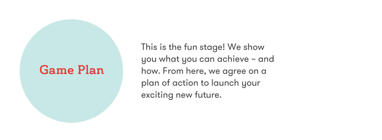 Game Plan - This is the fun stage! We show you what you can achieve – and how. From here, we agree on a plan of action to launch your exciting new future.